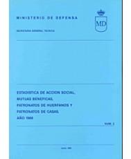 ESTADÍSTICA DE ACCIÓN SOCIAL, MUTUAS BENÉFICAS, PATRONATO DE HUÉRFANOS Y PATRONATO DE CASAS 1988, ESTADÍSTICA DE