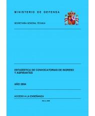 ESTADÍSTICA DE CONVOCATORIAS DE INGRESO Y ASPIRANTES 2004