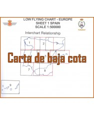 CARTA DE BAJA COTA