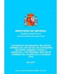 ESTADÍSTICA DE PERSONAL MILITAR DE CARRERA DE LAS FAS DE LAS CATEGORÍAS DE OFICIAL GENERAL, OFICIAL Y SUBOFICIAL Y DE PERSONAL MILITAR DE CARRERA DEL CUERPO DE LA GUARDIA CIVIL 2017