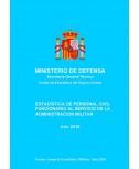 ESTADÍSTICA DE PERSONAL CIVIL FUNCIONARIO AL SERVICIO DE LA ADMINISTRACIÓN MILITAR 2018
