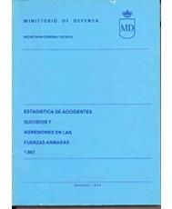 ESTADÍSTICA DE ACCIDENTES, SUICIDIOS Y AGRESIONES EN LAS FUERZAS ARMADAS 1987