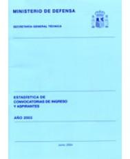ESTADÍSTICA DE CONVOCATORIAS DE INGRESO Y ASPIRANTES 2003