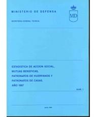 ESTADÍSTICA DE ACCIÓN SOCIAL, MUTUAS BENÉFICAS, PATRONATO DE HUÉRFANOS Y PATRONATO DE CASAS 1987