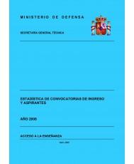 ESTADÍSTICA DE CONVOCATORIAS DE INGRESO Y ASPIRANTES 2008